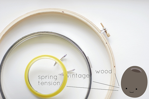How to Choose Embroidery Hoop