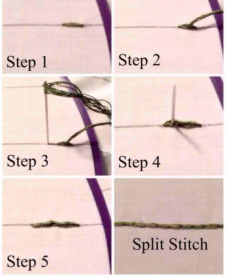 Which Embroidery Stitch to Use 4