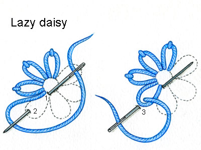 How to embroidery by hand - Lasy daisy stitch