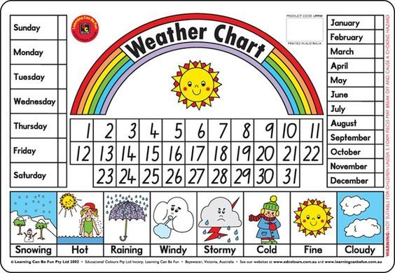 Design Fun Educational Charts for Kids with a Vinyl Cutter