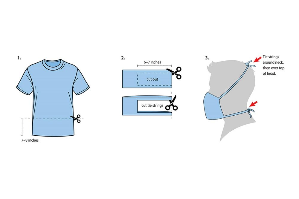 How to Make a Face Mask from T-shirt